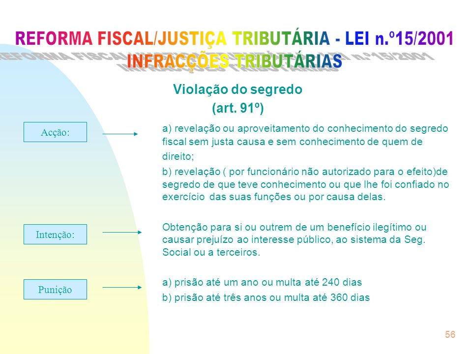 56 Violação do segredo (art. 91º) a) revelação ou aproveitamento do conhecimento do segredo fiscal sem justa causa e sem conhecimento de quem de direi