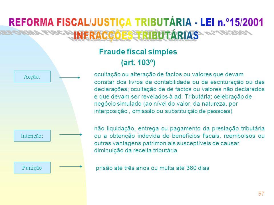 57 Fraude fiscal simples (art. 103º) ocultação ou alteração de factos ou valores que devam constar dos livros de contabilidade ou de escrituração ou d