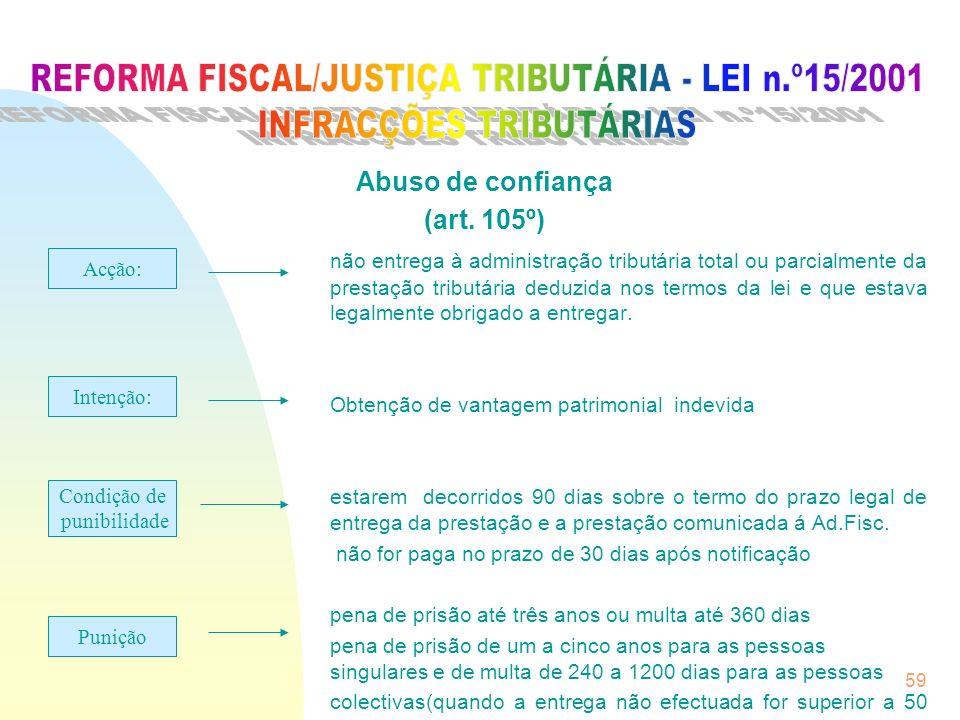59 Abuso de confiança (art. 105º) não entrega à administração tributária total ou parcialmente da prestação tributária deduzida nos termos da lei e qu