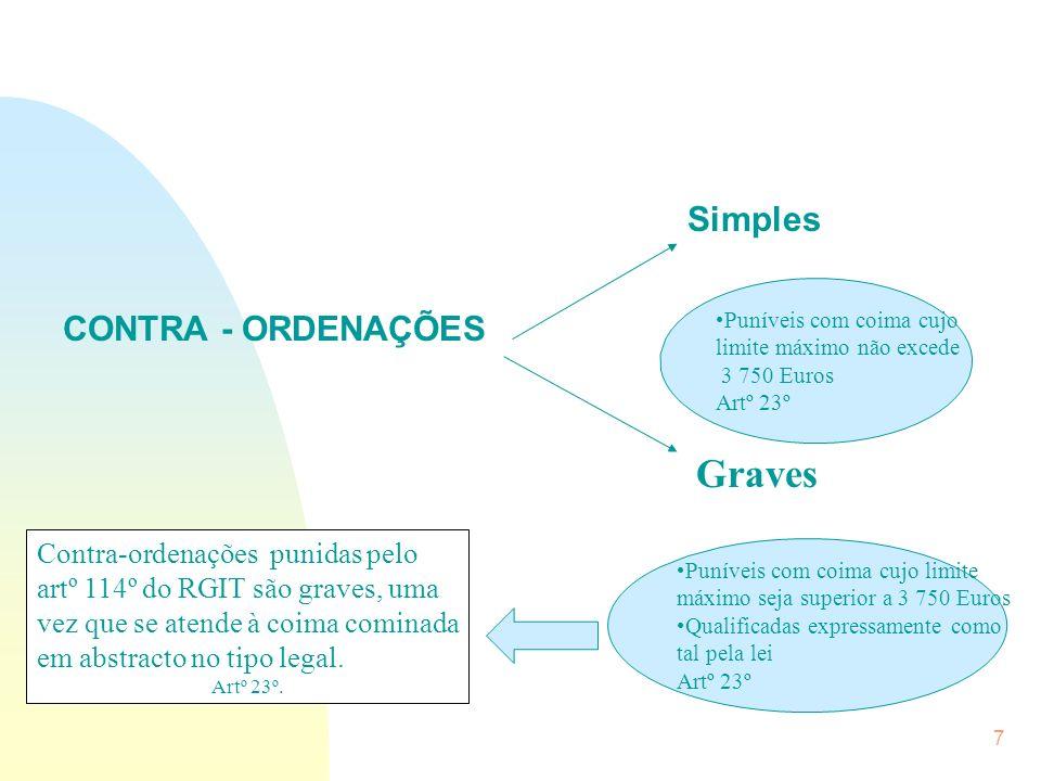 7 Simples CONTRA - ORDENAÇÕES Puníveis com coima cujo limite máximo seja superior a 3 750 Euros Qualificadas expressamente como tal pela lei Artº 23º