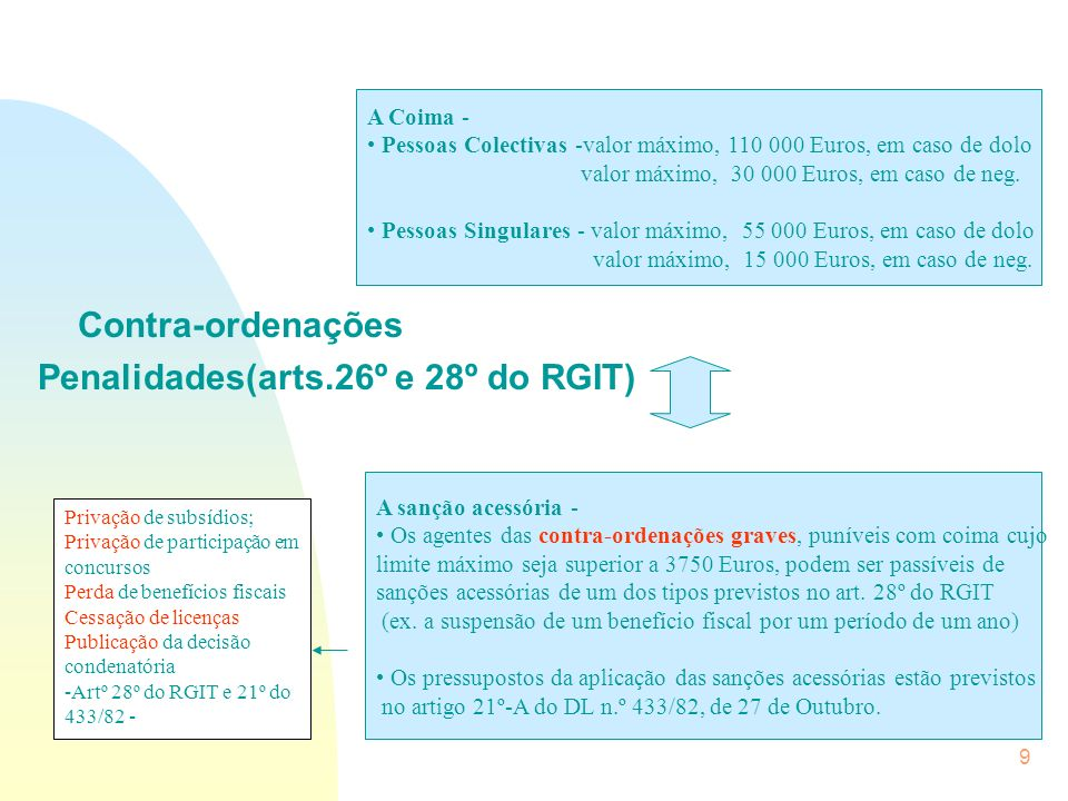 9 Contra-ordenações Penalidades(arts.26º e 28º do RGIT) A Coima - Pessoas Colectivas -valor máximo, 110 000 Euros, em caso de dolo valor máximo, 30 00