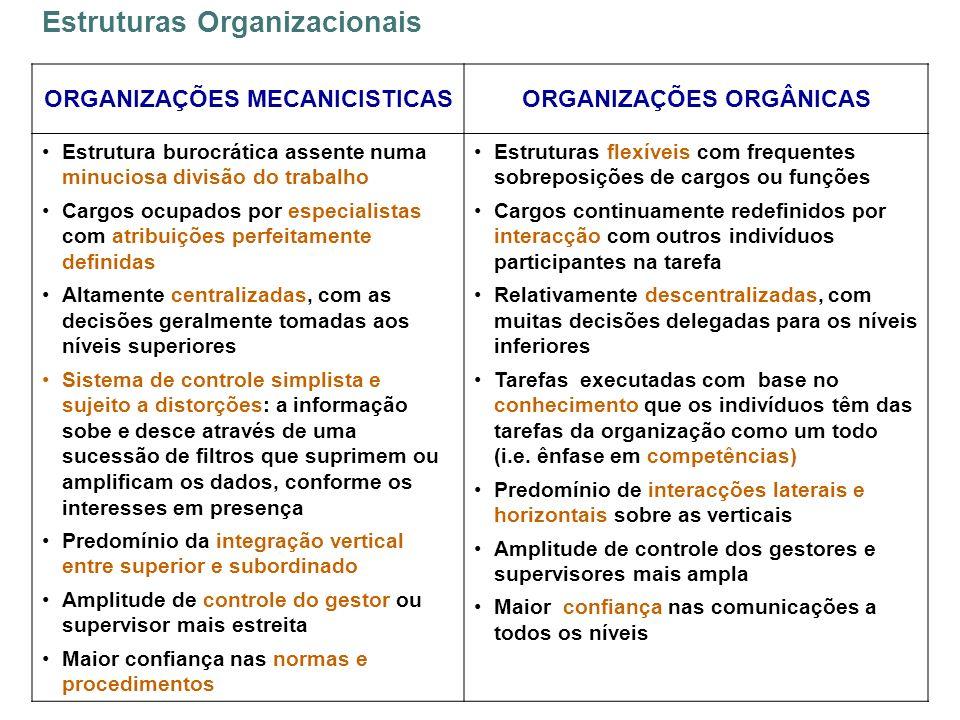 ORGANIZAÇÕES MECANICISTICASORGANIZAÇÕES ORGÂNICAS Estrutura burocrática assente numa minuciosa divisão do trabalho Cargos ocupados por especialistas c