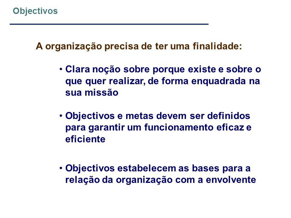 Objectivos A organização precisa de ter uma finalidade: Clara noção sobre porque existe e sobre o que quer realizar, de forma enquadrada na sua missão