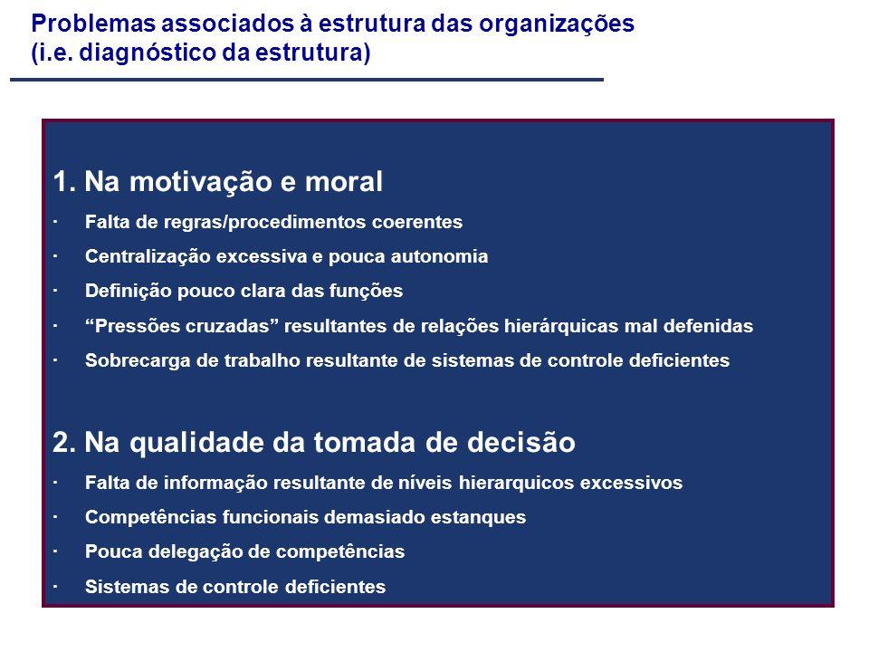 1. Na motivação e moral · Falta de regras/procedimentos coerentes · Centralização excessiva e pouca autonomia · Definição pouco clara das funções · Pr