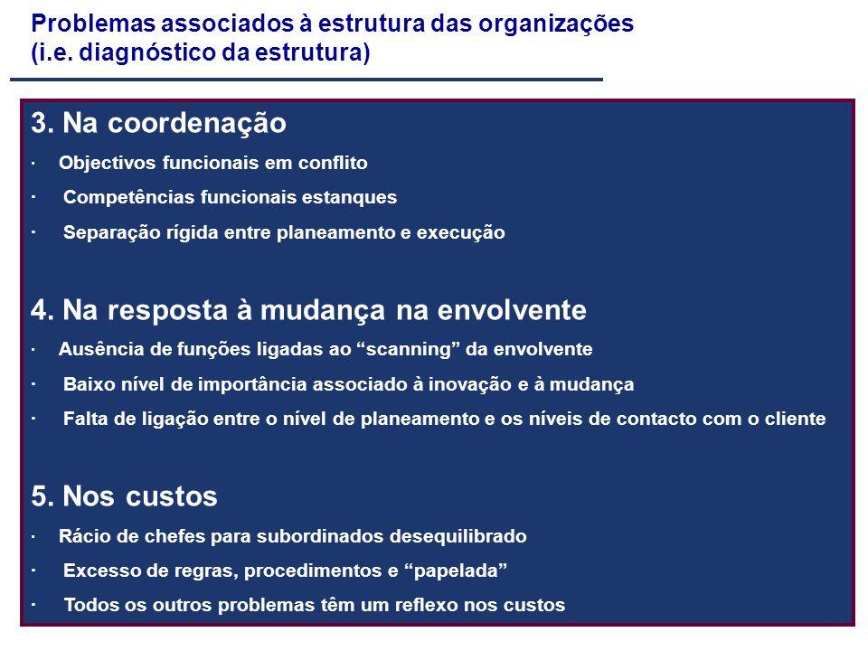 3. Na coordenação · Objectivos funcionais em conflito · Competências funcionais estanques · Separação rígida entre planeamento e execução 4. Na respos