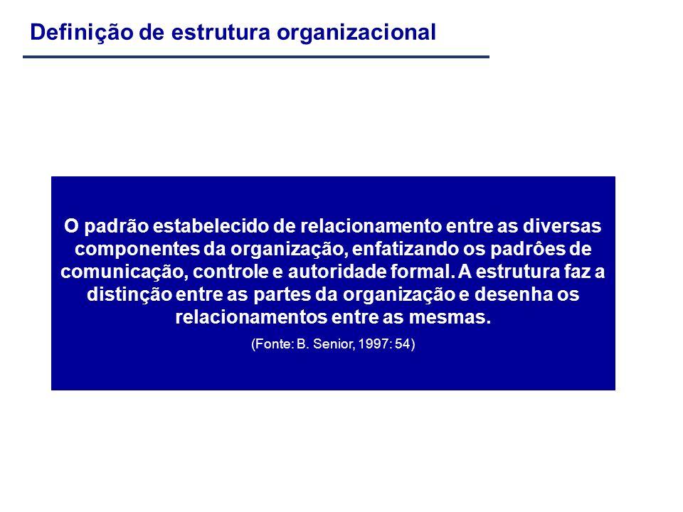 Definição de estrutura organizacional O padrão estabelecido de relacionamento entre as diversas componentes da organização, enfatizando os padrôes de