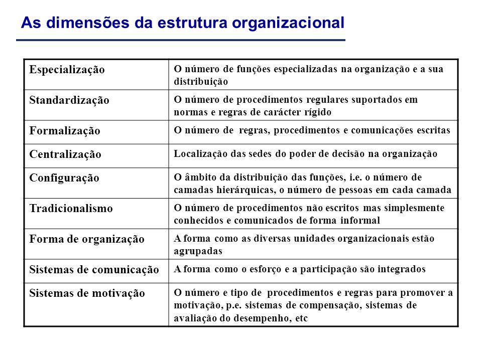 As dimensões da estrutura organizacional Especialização O número de funções especializadas na organização e a sua distribuição Standardização O número