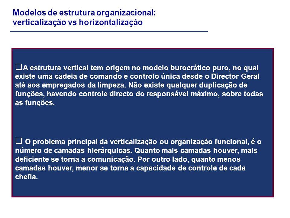 Modelos de estrutura organizacional: verticalização vs horizontalização A estrutura vertical tem origem no modelo burocrático puro, no qual existe uma