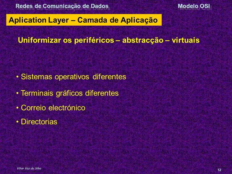 Vitor Vaz da Silva Redes de Comunicação de DadosModelo OSI 12 Aplication Layer – Camada de Aplicação Uniformizar os periféricos – abstracção – virtuai