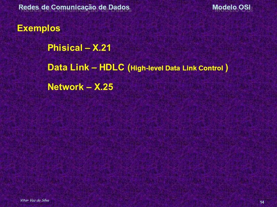 Vitor Vaz da Silva Redes de Comunicação de DadosModelo OSI 14 Data Link – HDLC ( High-level Data Link Control ) Network – X.25 Phisical – X.21 Exemplo