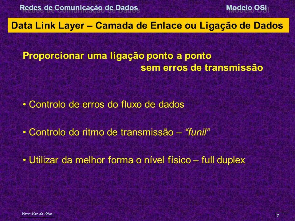 Vitor Vaz da Silva Redes de Comunicação de DadosModelo OSI 7 Data Link Layer – Camada de Enlace ou Ligação de Dados Proporcionar uma ligação ponto a p