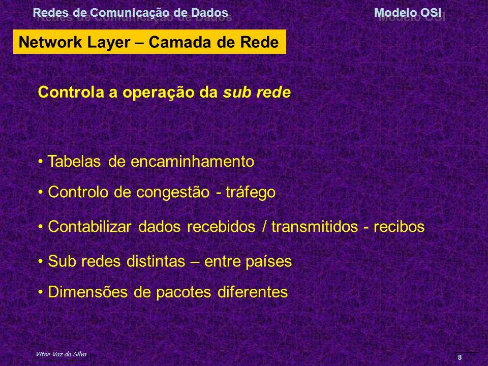 Vitor Vaz da Silva Redes de Comunicação de DadosModelo OSI 8 Network Layer – Camada de Rede Controla a operação da sub rede Controlo de congestão - tr