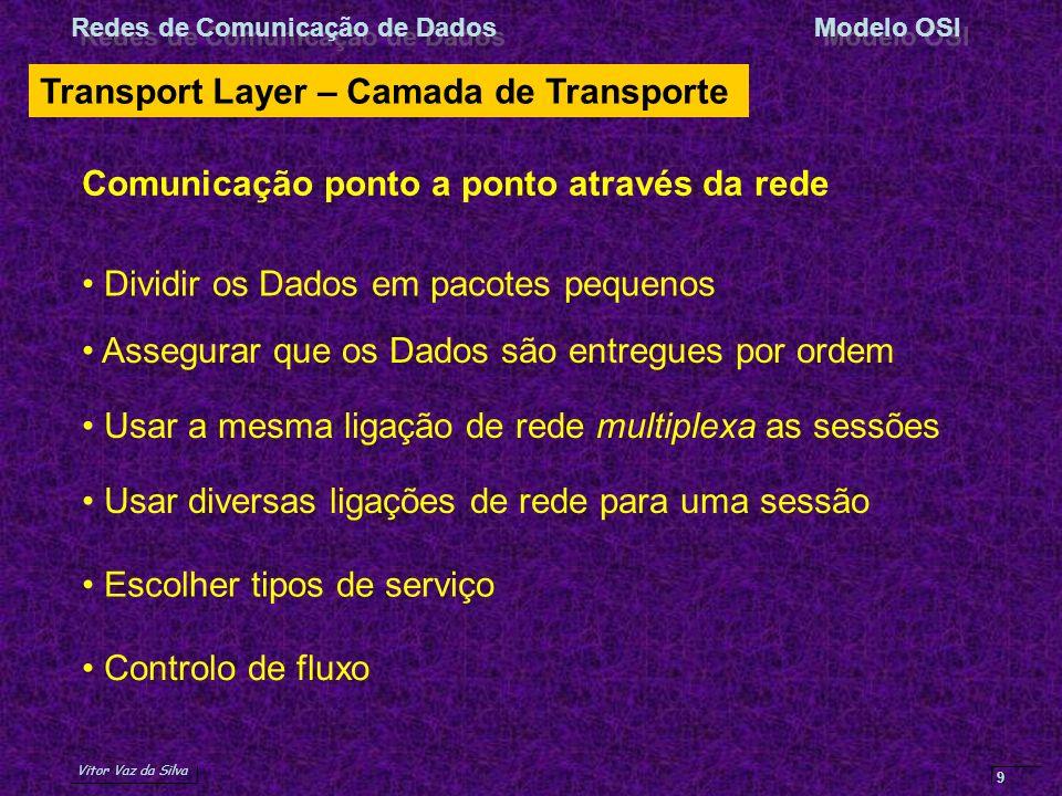 Vitor Vaz da Silva Redes de Comunicação de DadosModelo OSI 9 Transport Layer – Camada de Transporte Comunicação ponto a ponto através da rede Dividir