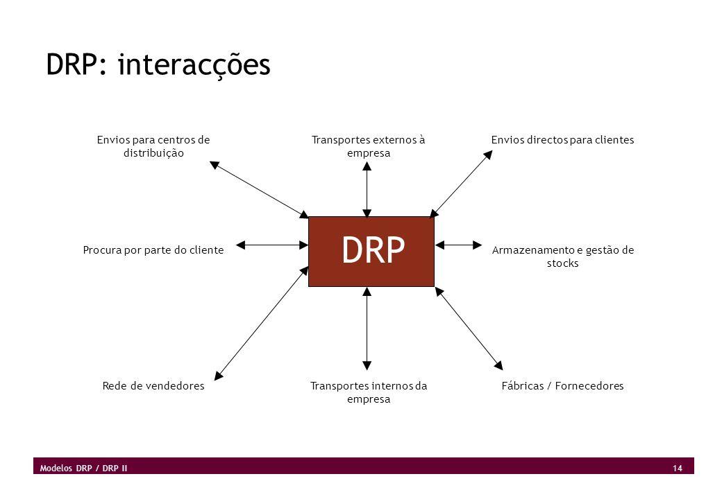 14 Modelos DRP / DRP II DRP: interacções DRP Envios directos para clientes Armazenamento e gestão de stocks Fábricas / Fornecedores Envios para centro