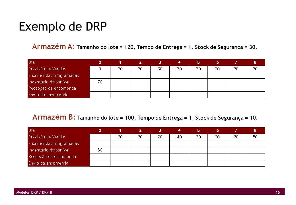 16 Modelos DRP / DRP II Exemplo de DRP Armazém A: Tamanho do lote = 120, Tempo de Entrega = 1, Stock de Segurança = 30. Armazém B: Tamanho do lote = 1