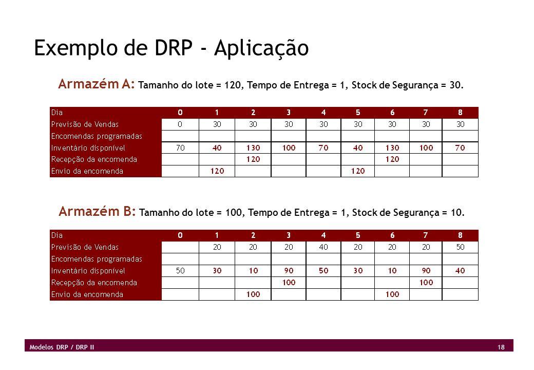 18 Modelos DRP / DRP II Exemplo de DRP - Aplicação Armazém A: Tamanho do lote = 120, Tempo de Entrega = 1, Stock de Segurança = 30. Armazém B: Tamanho