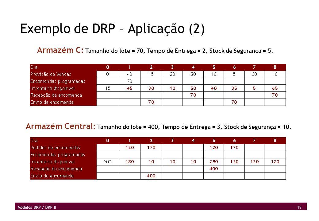 19 Modelos DRP / DRP II Exemplo de DRP – Aplicação (2) Armazém C: Tamanho do lote = 70, Tempo de Entrega = 2, Stock de Segurança = 5. Armazém Central: