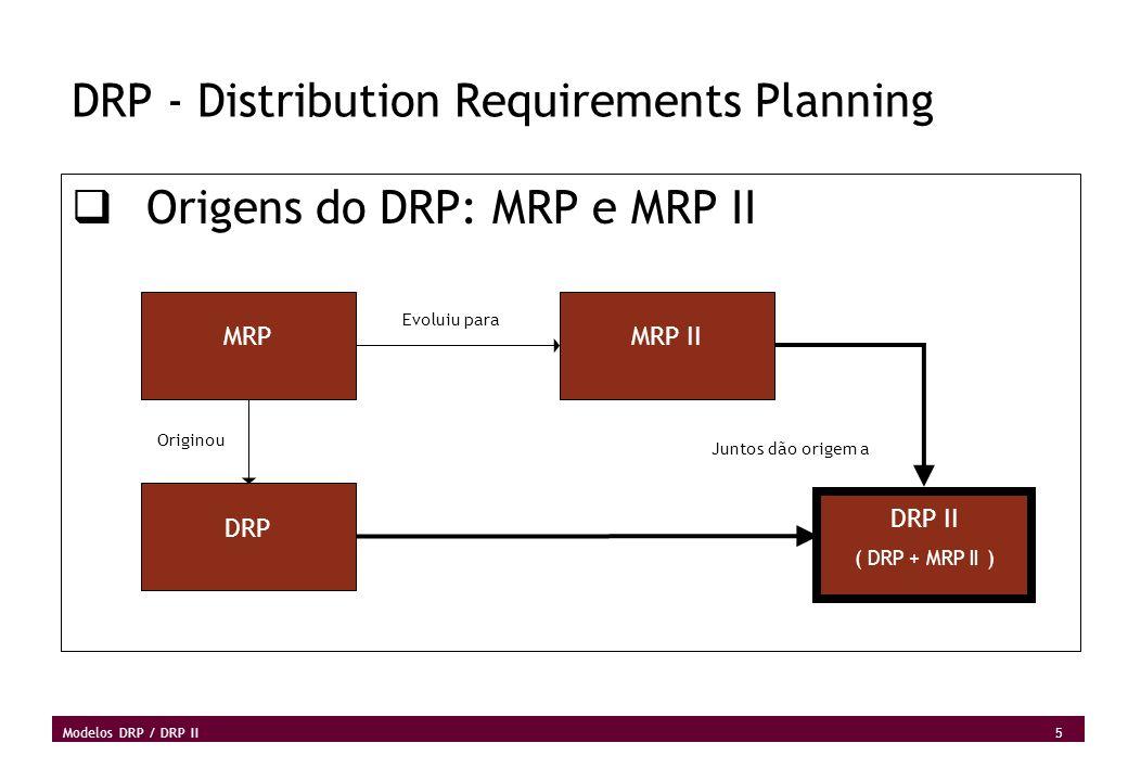 6 Modelos DRP / DRP II Definição: MRP MRP – Material Requirements Planning Ferramenta de Logística surgida nos anos 70 Recebe pedidos de clientes e previsões de pedidos Estima a procura usando um Product BOM (Bill of Materials) Técnica de controlo de inventário para determinar a procura de materiais por forma a cumprir a produção planeada