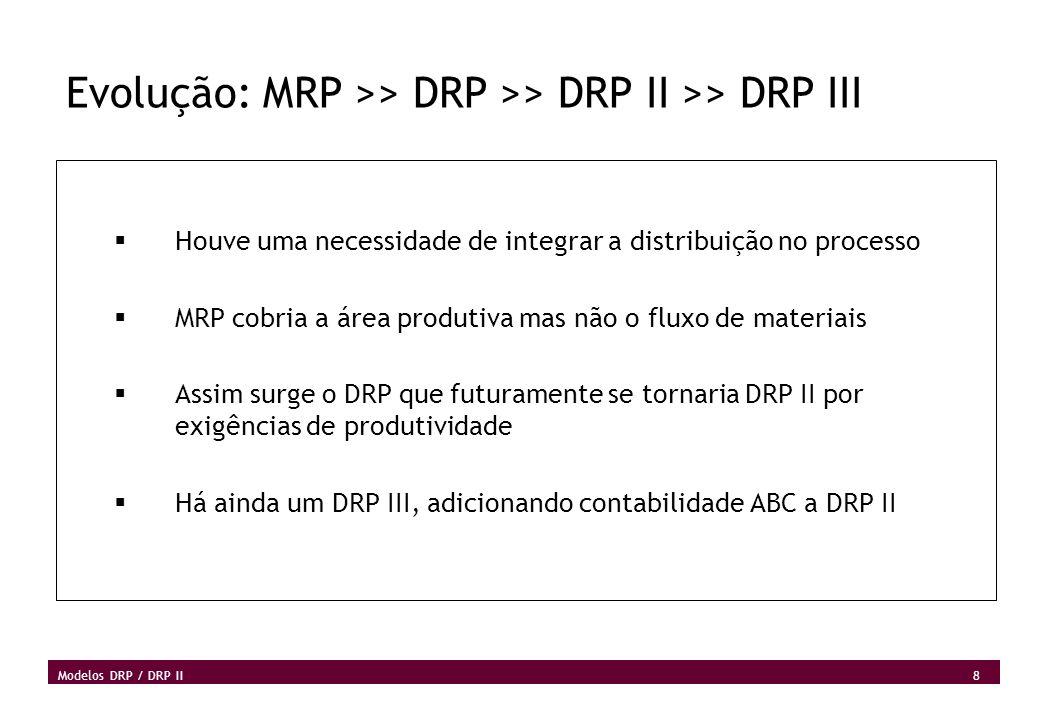 9 Modelos DRP / DRP II Definição: DRP II DRP II – Distribution Resources Planning Ferramenta de Logística que evolui do DRP Mais abrangente que DRP, baseia-se nas previsões de procura para determinar os recursos necessários nos outros níveis da cadeia Requer uma participação activa do cliente e uma rede informática bem planeada e bem gerida