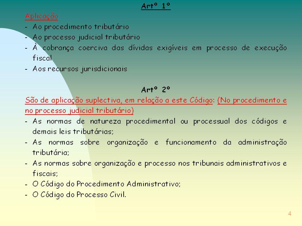 35 Procedimento tributário - Reclamação graciosa (art.