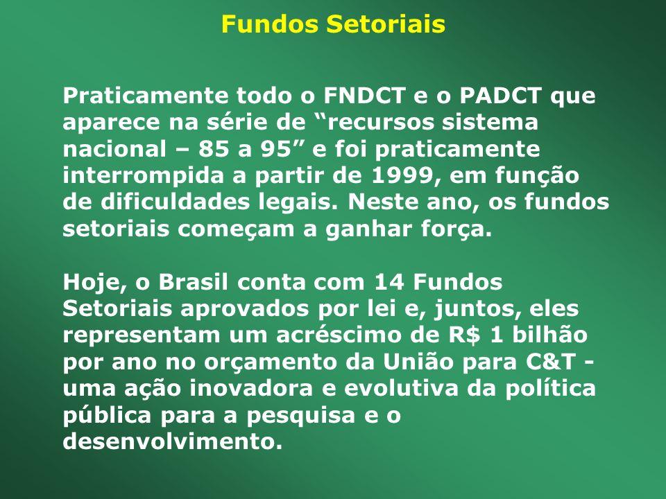 Fundos Setoriais Praticamente todo o FNDCT e o PADCT que aparece na série de recursos sistema nacional – 85 a 95 e foi praticamente interrompida a par
