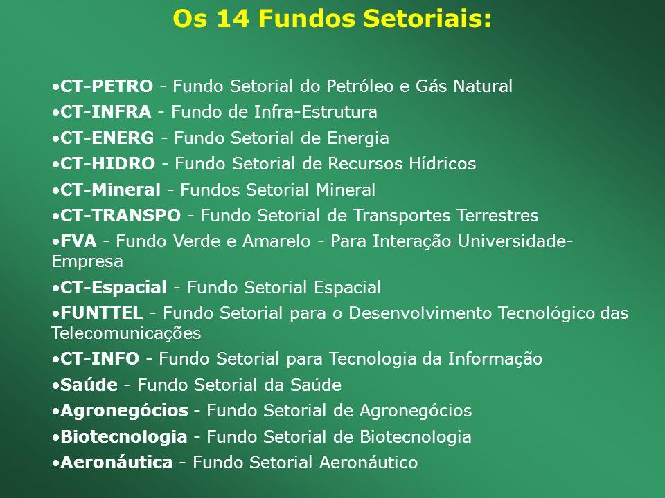 Os 14 Fundos Setoriais: CT-PETRO - Fundo Setorial do Petróleo e Gás Natural CT-INFRA - Fundo de Infra-Estrutura CT-ENERG - Fundo Setorial de Energia C