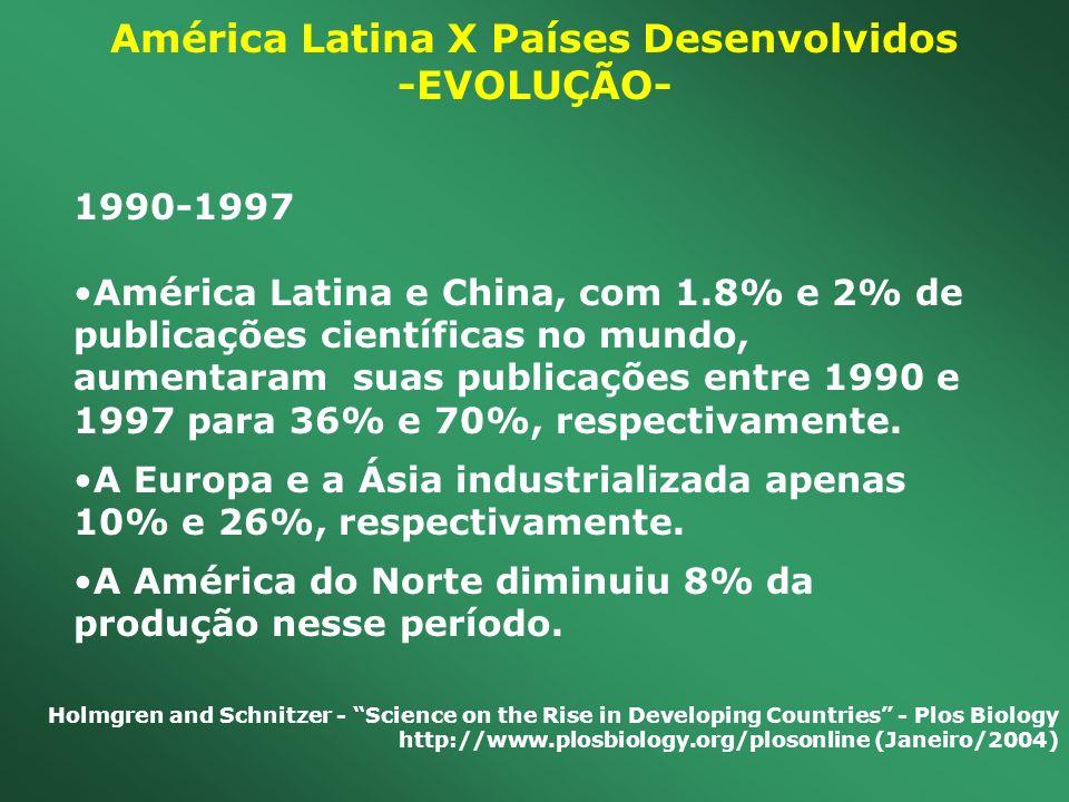 1990-1997 América Latina e China, com 1.8% e 2% de publicações científicas no mundo, aumentaram suas publicações entre 1990 e 1997 para 36% e 70%, res