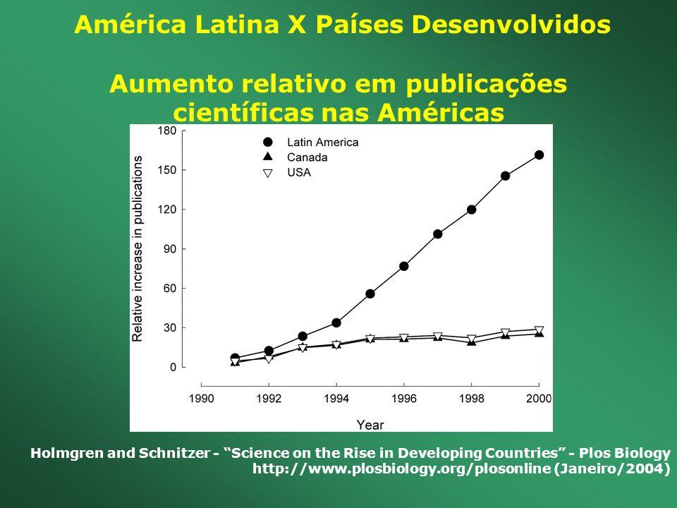América Latina X Países Desenvolvidos Aumento relativo em publicações científicas nas Américas Holmgren and Schnitzer - Science on the Rise in Develop
