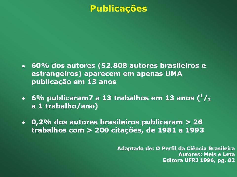 Adaptado de: O Perfil da Ciência Brasileira Autores: Meis e Leta Editora UFRJ 1996, pg. 82 Publicações