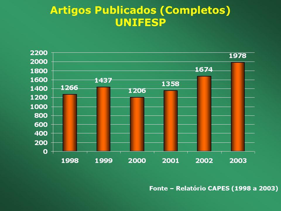 Fonte – Relatório CAPES (1998 a 2003) Artigos Publicados (Completos) UNIFESP