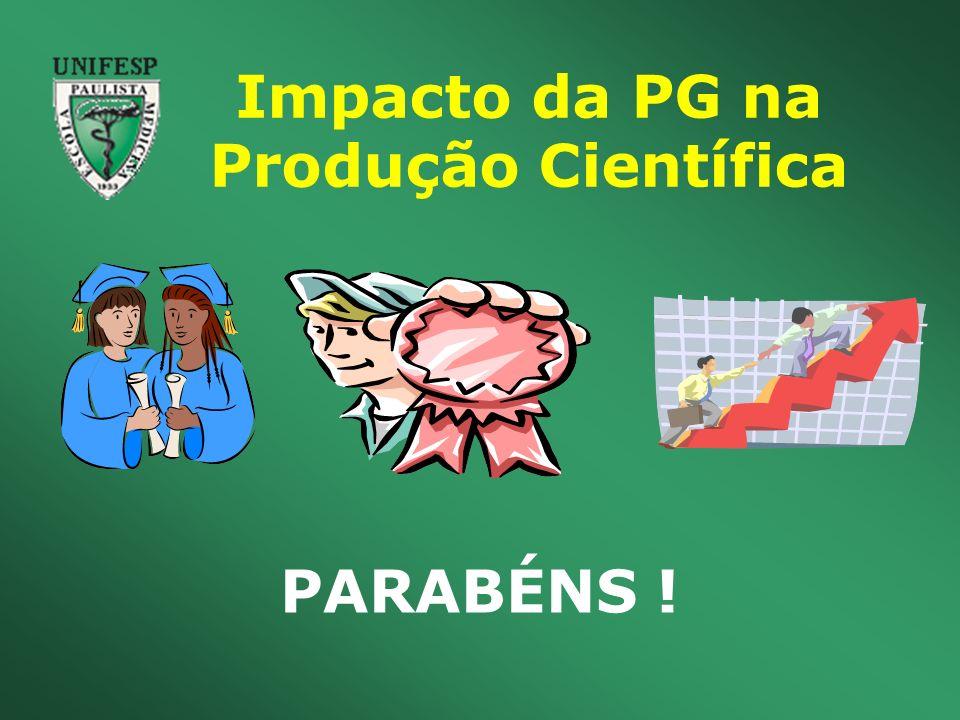 Impacto da PG na Produção Científica PARABÉNS !