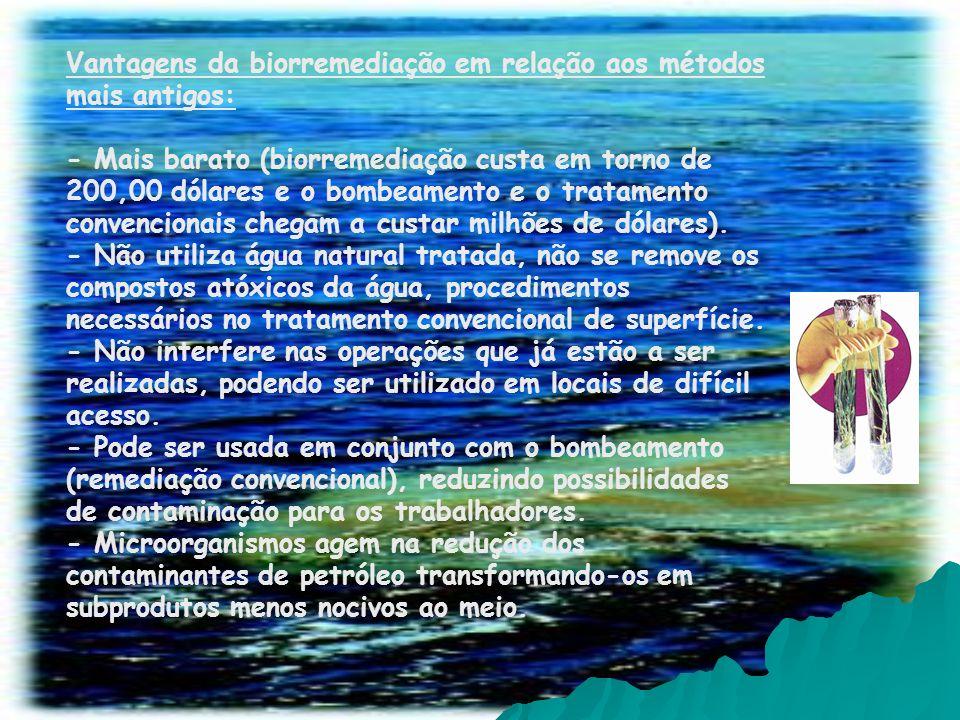 Vantagens da biorremediação em relação aos métodos mais antigos: - Mais barato (biorremediação custa em torno de 200,00 dólares e o bombeamento e o tr