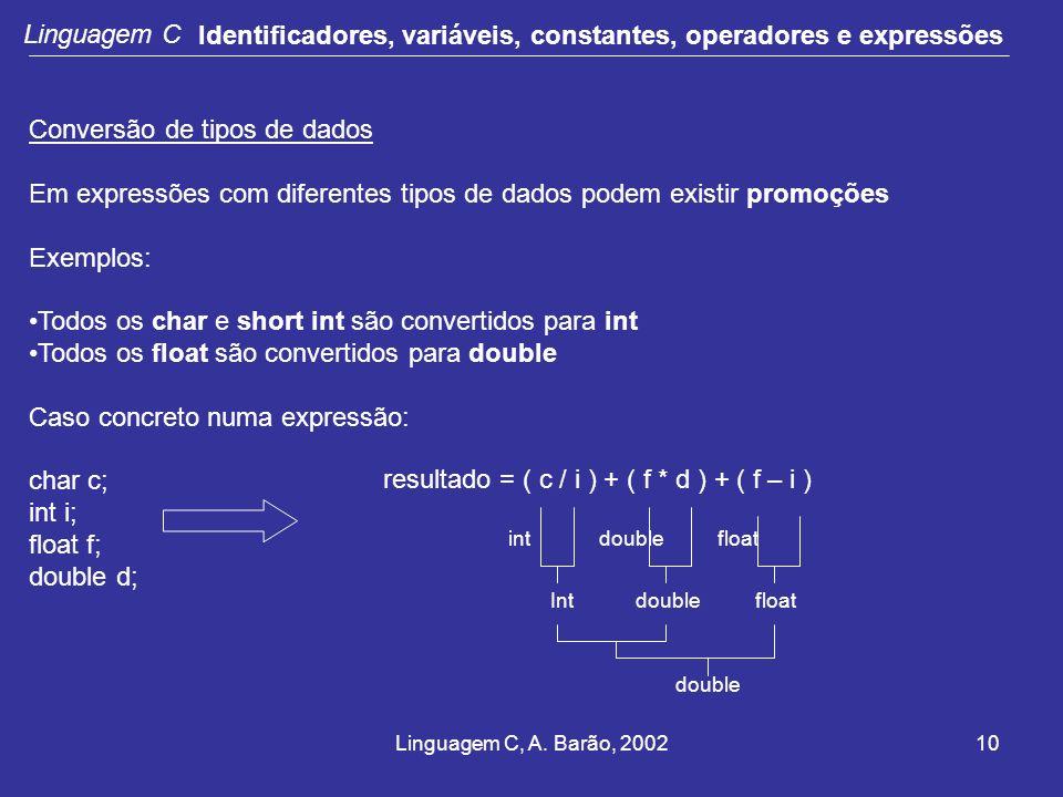 Linguagem C, A. Barão, 200210 Linguagem C Identificadores, variáveis, constantes, operadores e expressões Conversão de tipos de dados Em expressões co