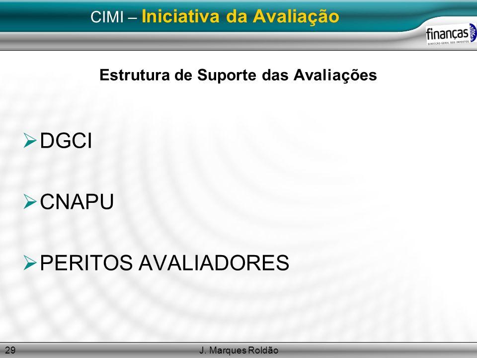 J. Marques Roldão29 CIMI – Iniciativa da Avaliação Estrutura de Suporte das Avaliações DGCI CNAPU PERITOS AVALIADORES