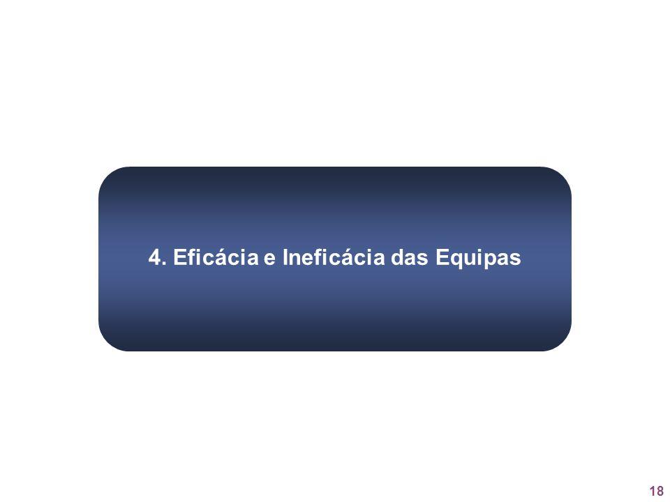 18 4. Eficácia e Ineficácia das Equipas