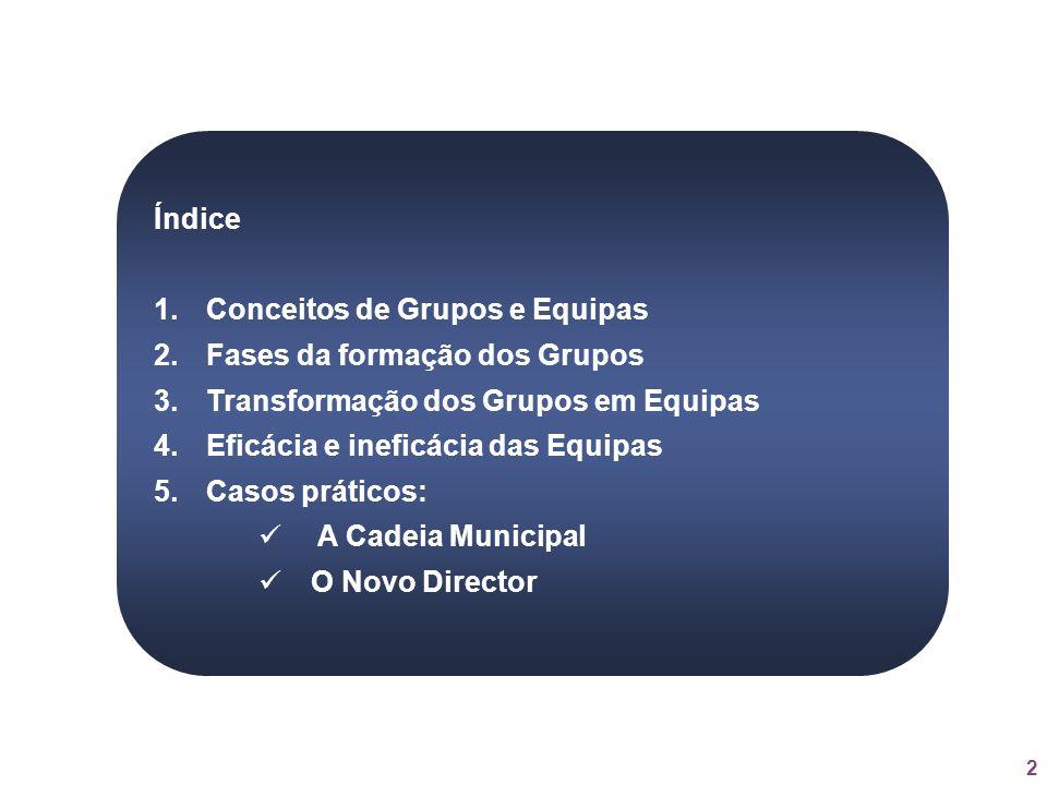 2 Índice 1.Conceitos de Grupos e Equipas 2.Fases da formação dos Grupos 3.Transformação dos Grupos em Equipas 4.Eficácia e ineficácia das Equipas 5.Ca