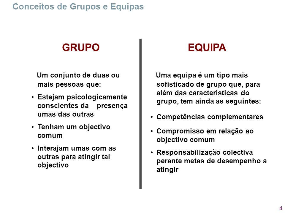 4 Conceitos de Grupos e Equipas Um conjunto de duas ou mais pessoas que: Estejam psicologicamente conscientes da presença umas das outras Tenham um ob