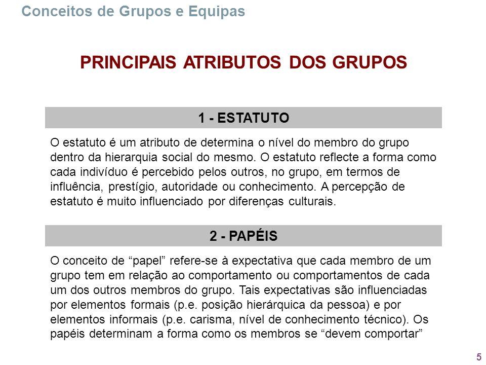 5 Conceitos de Grupos e Equipas PRINCIPAIS ATRIBUTOS DOS GRUPOS O estatuto é um atributo de determina o nível do membro do grupo dentro da hierarquia