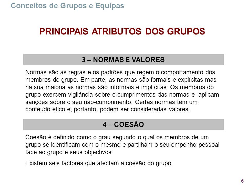 6 Conceitos de Grupos e Equipas PRINCIPAIS ATRIBUTOS DOS GRUPOS Normas são as regras e os padrões que regem o comportamento dos membros do grupo. Em p