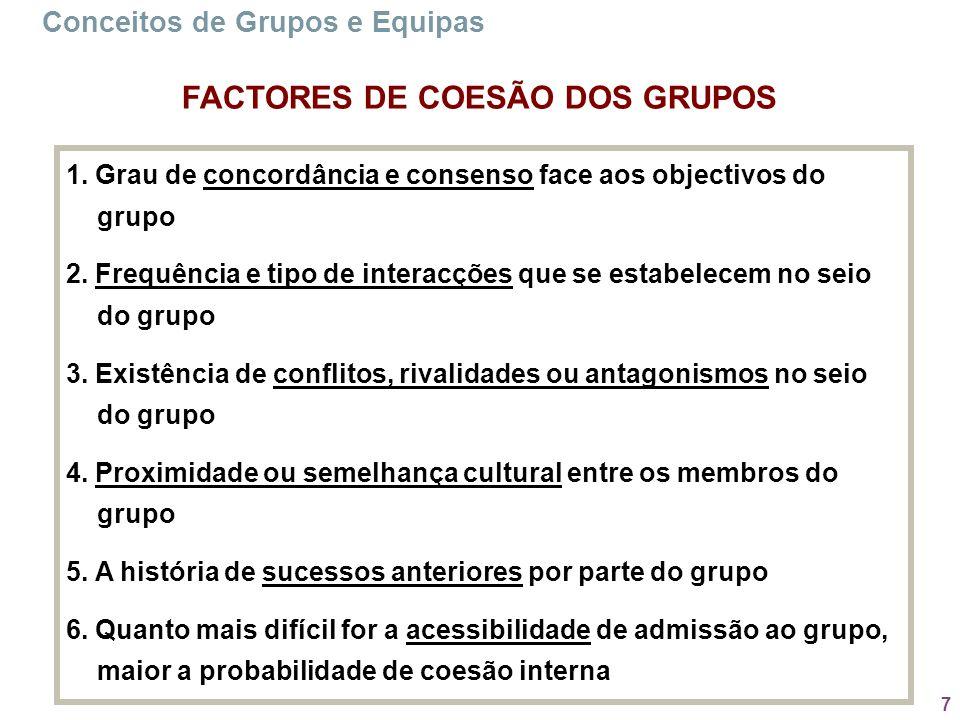7 Conceitos de Grupos e Equipas 1. Grau de concordância e consenso face aos objectivos do grupo 2. Frequência e tipo de interacções que se estabelecem