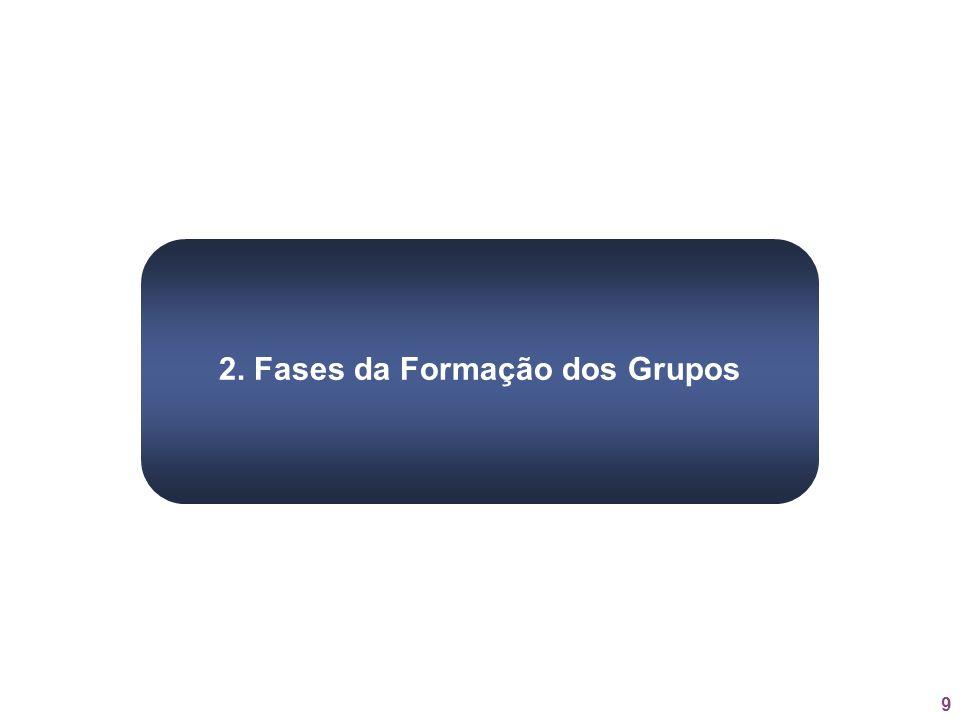 9 2. Fases da Formação dos Grupos