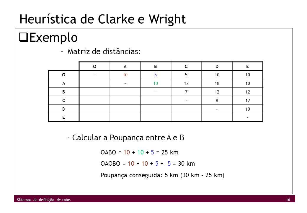 10 Sistemas de definição de rotas Heurística de Clarke e Wright Exemplo –Matriz de distâncias: OABCDE O-1055 A- 121810 B-712 C-8 D-10 E- - Calcular a