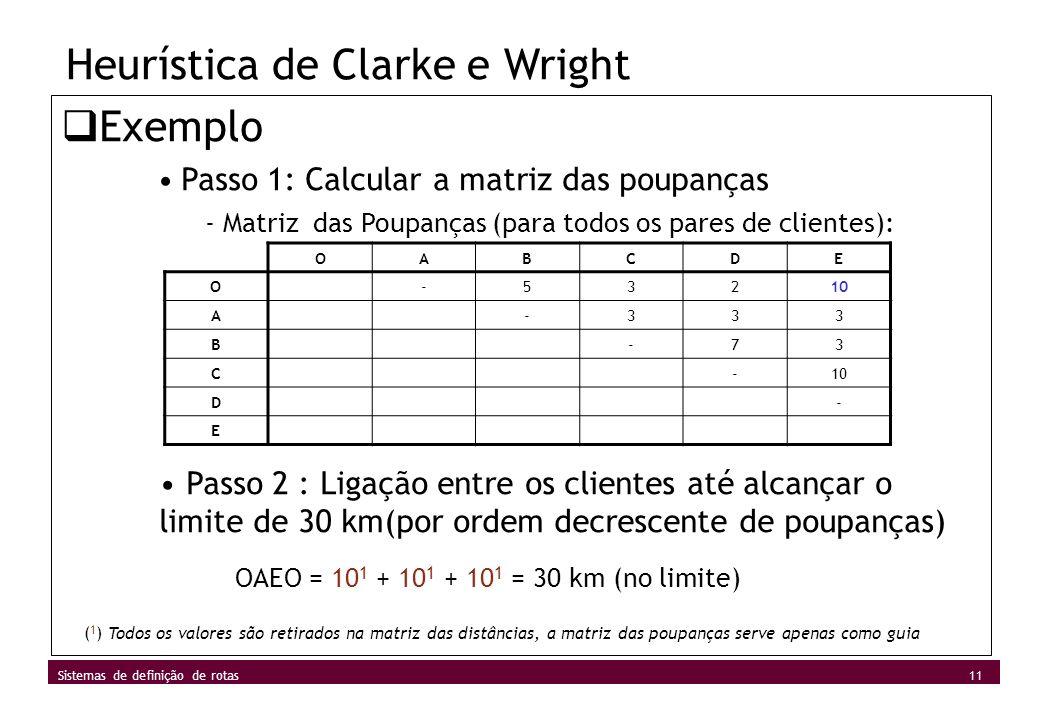 11 Sistemas de definição de rotas Heurística de Clarke e Wright Exemplo Passo 1: Calcular a matriz das poupanças - Matriz das Poupanças (para todos os