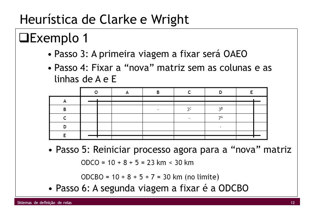 12 Sistemas de definição de rotas Heurística de Clarke e Wright Exemplo 1 Passo 3: A primeira viagem a fixar será OAEO Passo 4: Fixar a nova matriz se