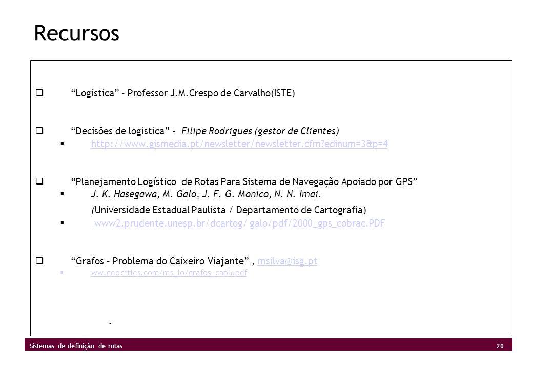 20 Sistemas de definição de rotas Recursos Logistica – Professor J.M.Crespo de Carvalho(ISTE) Decisões de logistica - Filipe Rodrigues (gestor de Clie