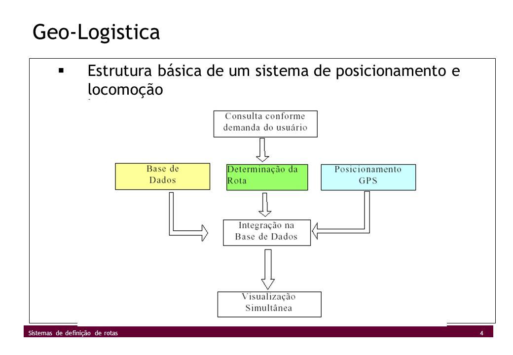15 Sistemas de definição de rotas Software de Geo-Logistica AXIODIS (Sys Team, System Teamworks S.R.L.- ARGENTINA) http://www.axiodis.com.ar/ Ferramenta de planificação e optimização de transportes Permite: –Optimizar as rotas de transportes diminuindo o custo logistico –Garantir prazos, carregamentos e entregas,etc.