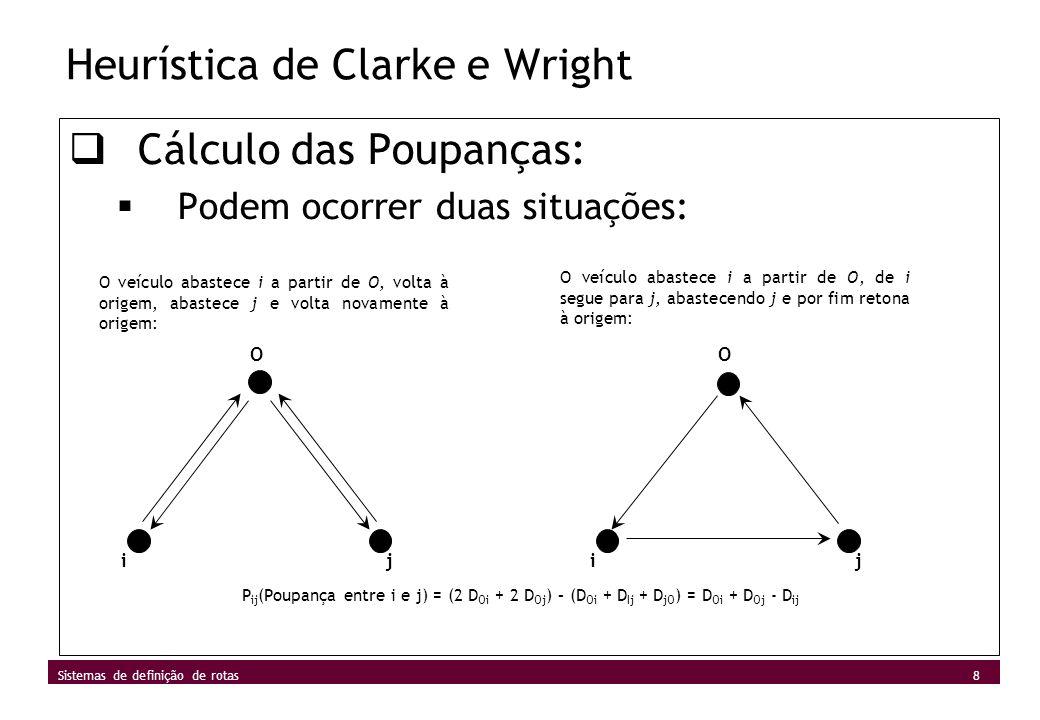 8 Sistemas de definição de rotas Heurística de Clarke e Wright Cálculo das Poupanças: Podem ocorrer duas situações: ij O ij O O veículo abastece i a p