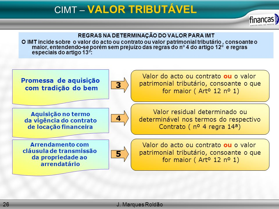 J. Marques Roldão26 CIMT – VALOR TRIBUTÁVEL REGRAS NA DETERMINAÇÃO DO VALOR PARA IMT O IMT incide sobre o valor do acto ou contrato ou valor patrimoni