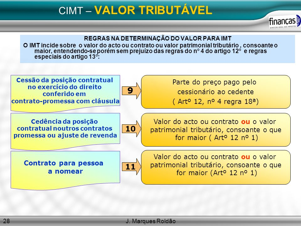 J. Marques Roldão28 CIMT – VALOR TRIBUTÁVEL REGRAS NA DETERMINAÇÃO DO VALOR PARA IMT O IMT incide sobre o valor do acto ou contrato ou valor patrimoni