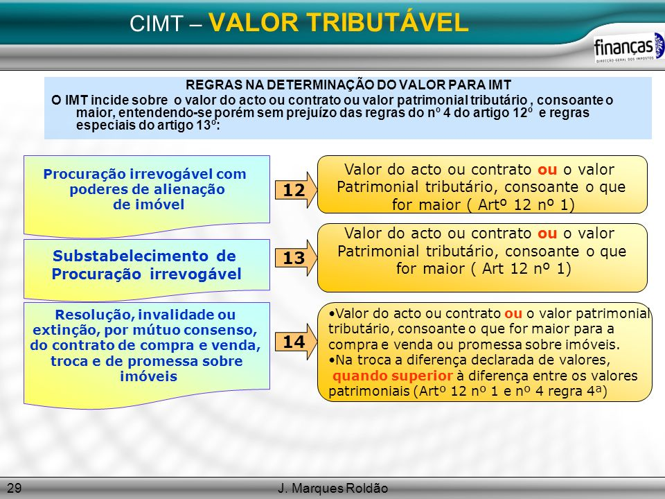 J. Marques Roldão29 CIMT – VALOR TRIBUTÁVEL REGRAS NA DETERMINAÇÃO DO VALOR PARA IMT O IMT incide sobre o valor do acto ou contrato ou valor patrimoni